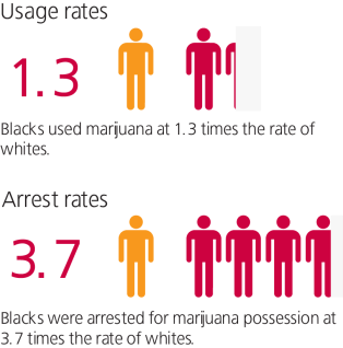 figure-9-marijuana-disparities-RGB